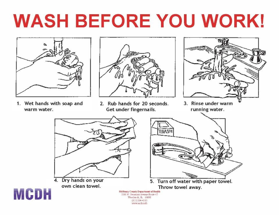 Wash Before you Work!